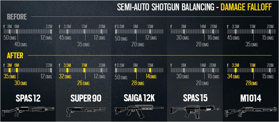ShotgunBalancing_Damage_V2
