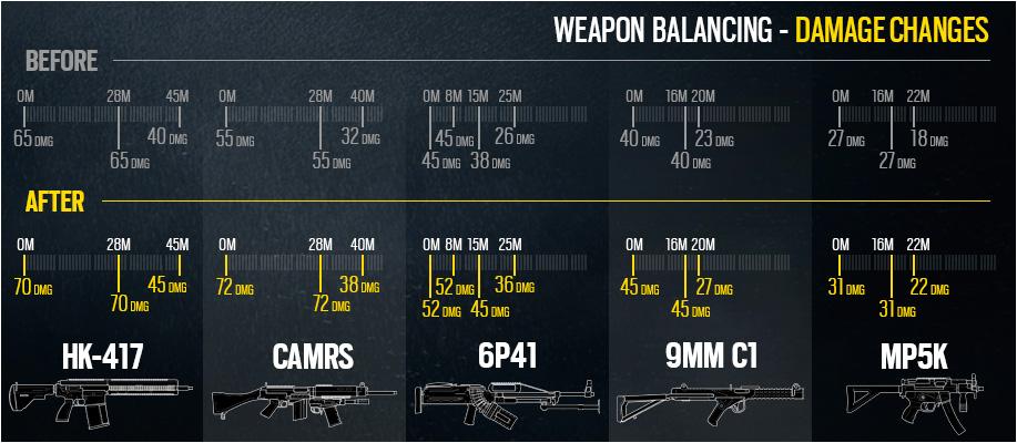 r6_skullrain_reinforcements-weapon-damage